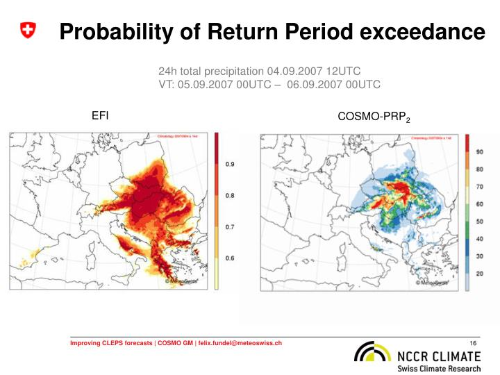 Probability of Return Period exceedance