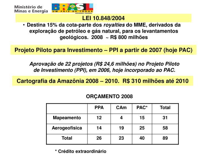 LEI 10.848/2004