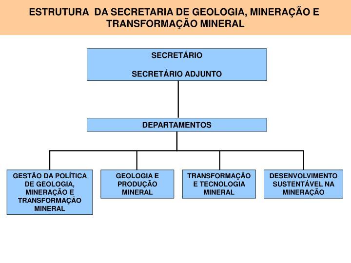 ESTRUTURA  DA SECRETARIA DE GEOLOGIA, MINERAÇÃO E