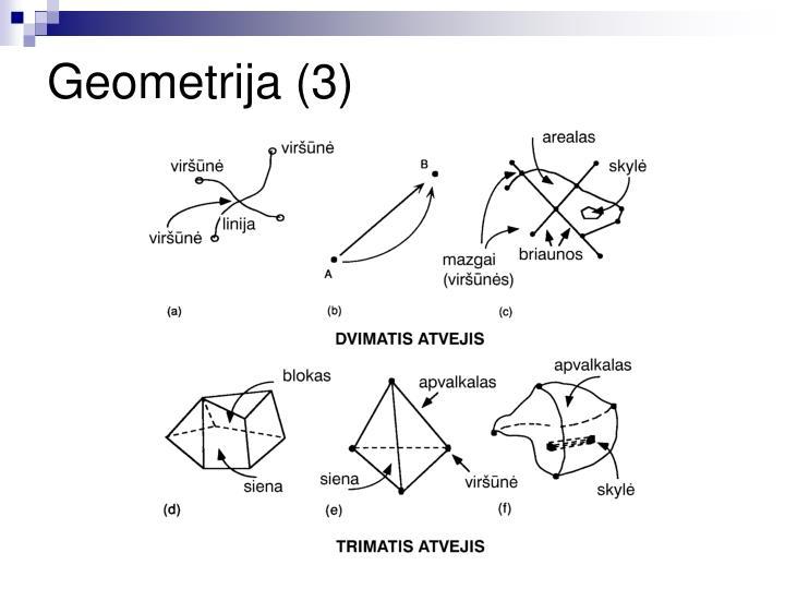 Geometrija (3)