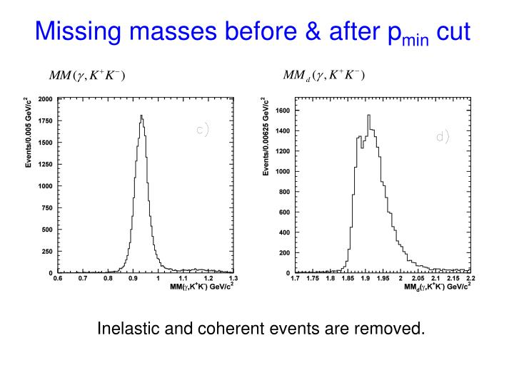 Missing masses before & after p