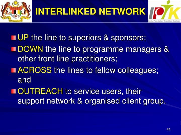 INTERLINKED NETWORK