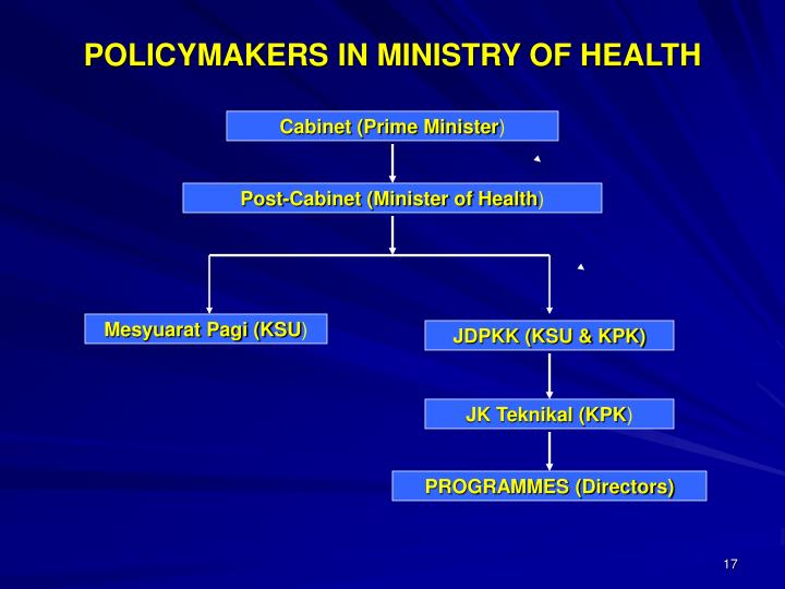 POLICYMAKERS IN MINISTRY OF HEALTH