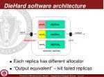 diehard software architecture
