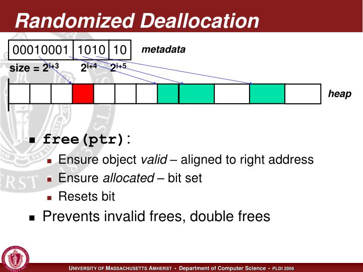 Randomized Deallocation