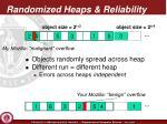 randomized heaps reliability