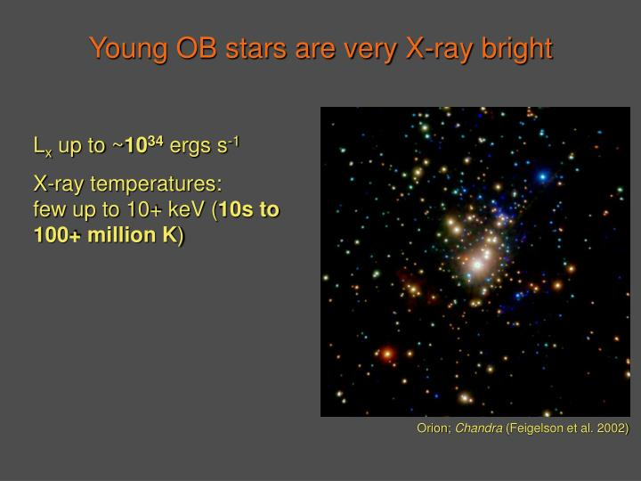 Young OB stars are very X-ray bright