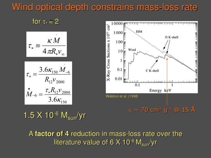Wind optical depth constrains mass-loss rate