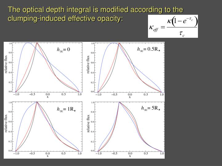 The optical depth integral is modified according to the clumping-induced effective opacity: