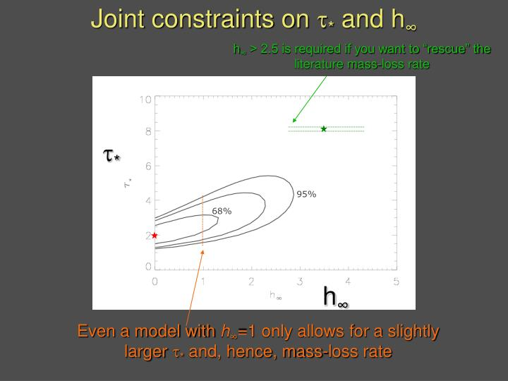 Joint constraints on