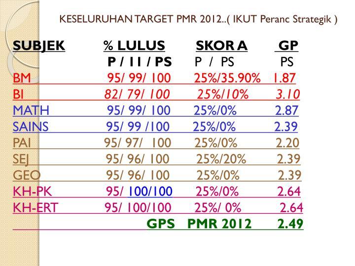 KESELURUHAN TARGET PMR 2012..( IKUT