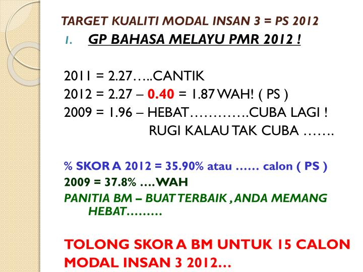 TARGET KUALITI MODAL INSAN 3 = PS 2012
