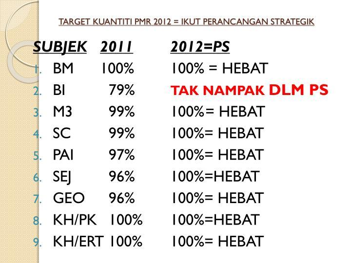 TARGET KUANTITI PMR 2012 = IKUT PERANCANGAN STRATEGIK