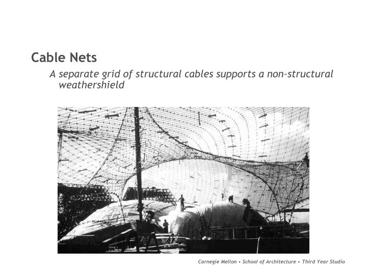 Cable Nets