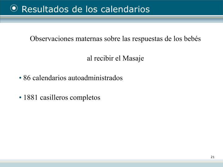 Resultados de los calendarios