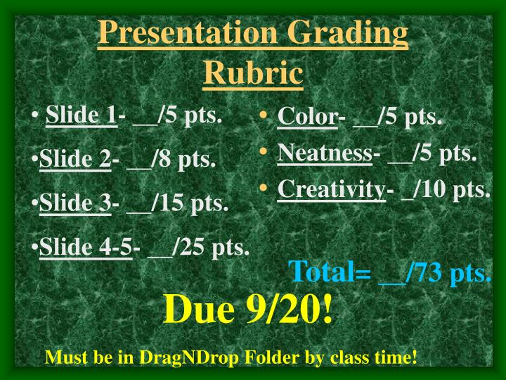 Presentation Grading Rubric