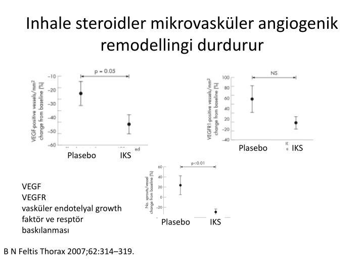 Inhale steroidler mikrovasküler angiogenik remodellingi durdurur