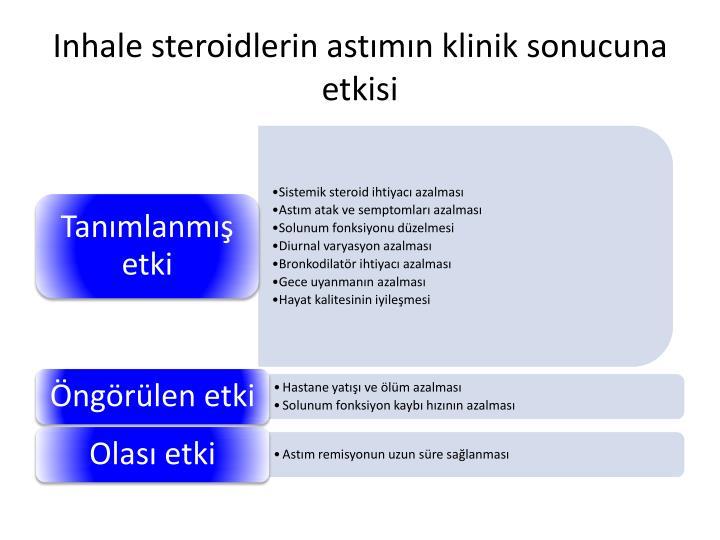 Inhale steroidlerin astımın klinik sonucuna etkisi