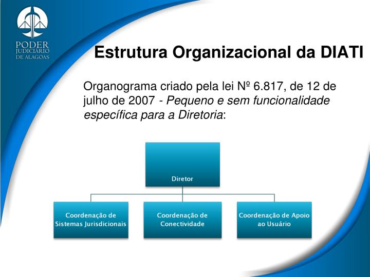 Estrutura Organizacional da DIATI