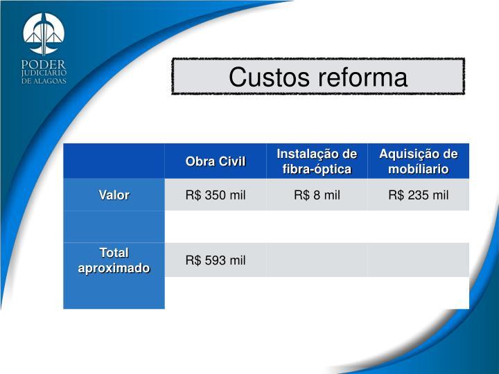 Custos reforma
