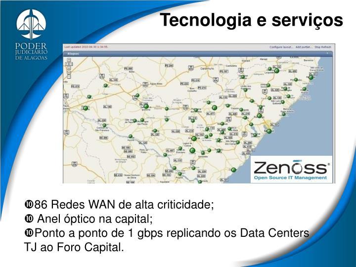 Tecnologia e serviços