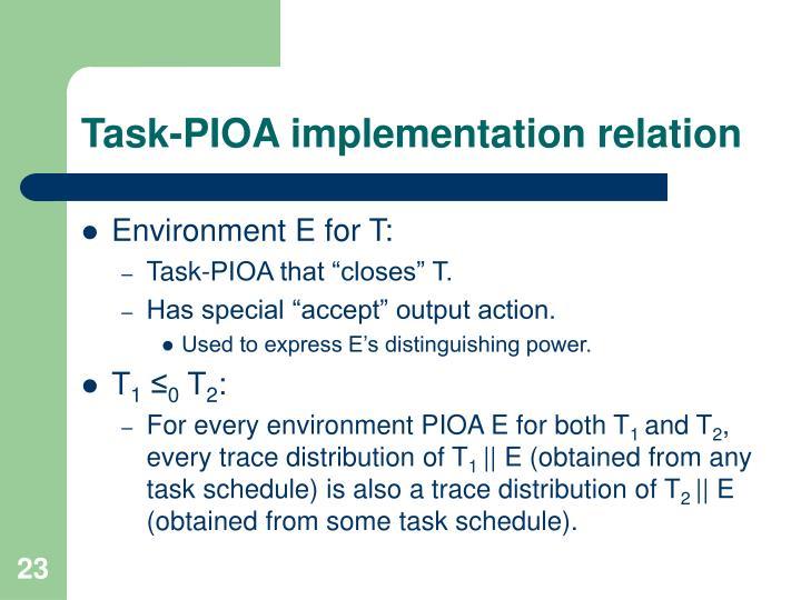 Task-PIOA implementation relation