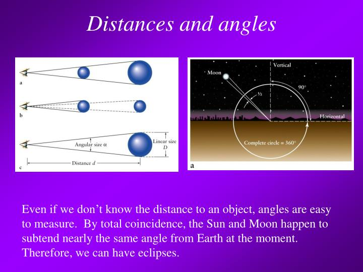 Distances and angles