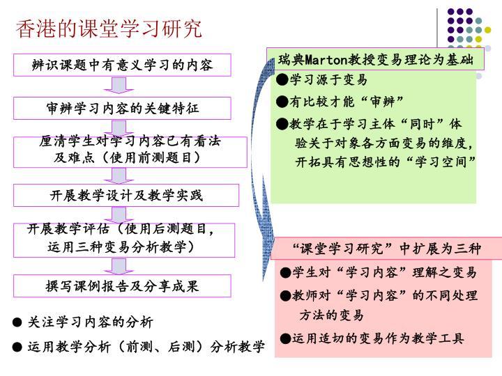 香港的课堂学习研究