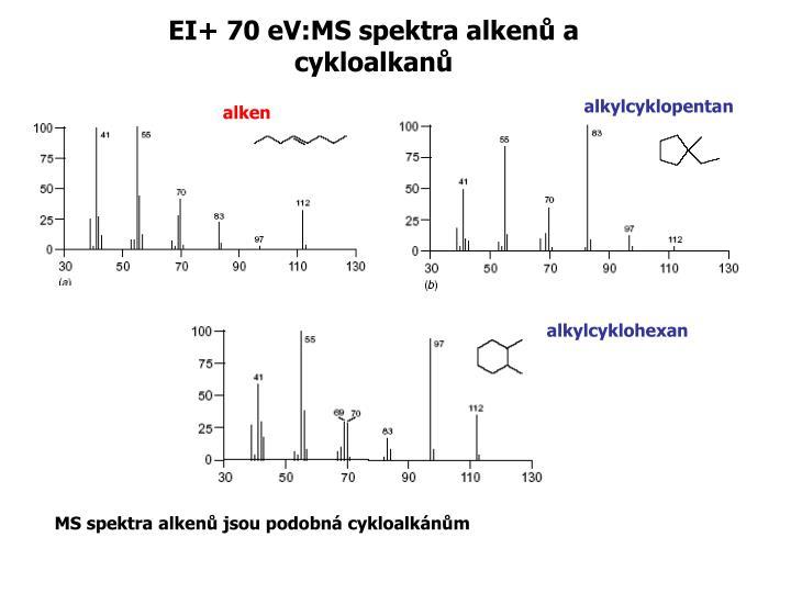 EI+ 70 eV:MS spektra alkenů a cykloalkanů