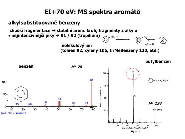 EI+70 eV: MS spektra aromátů