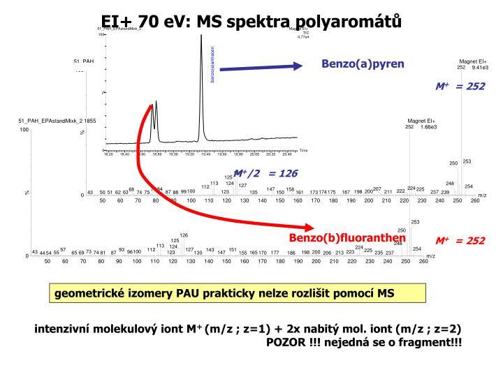 EI+ 70 eV: MS spektra polyaromátů