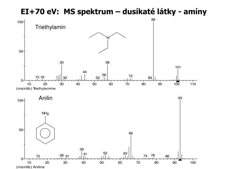 EI+70 eV:  MS spektrum – dusíkaté látky - amíny