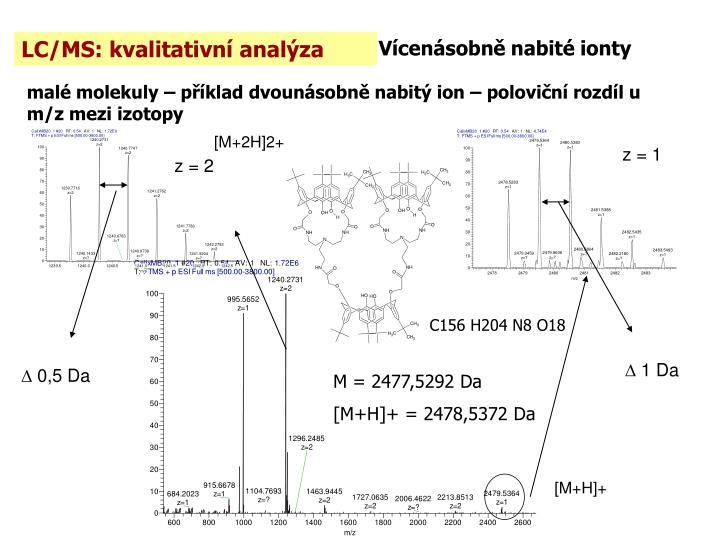 LC/MS: kvalitativní analýza