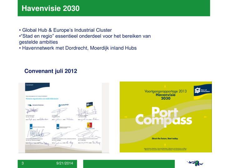 Havenvisie 2030