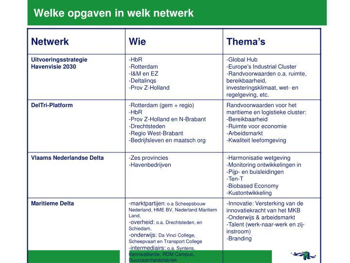Welke opgaven in welk netwerk