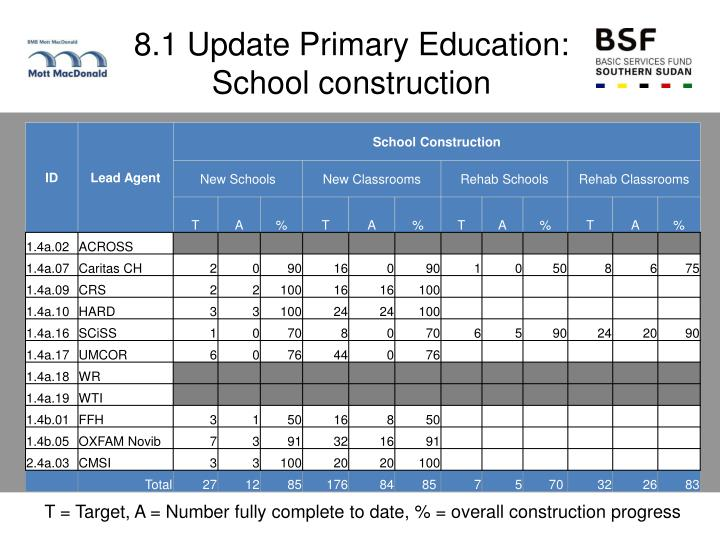 8.1 Update Primary Education: School construction