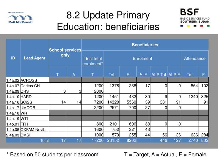 8.2 Update Primary Education: beneficiaries