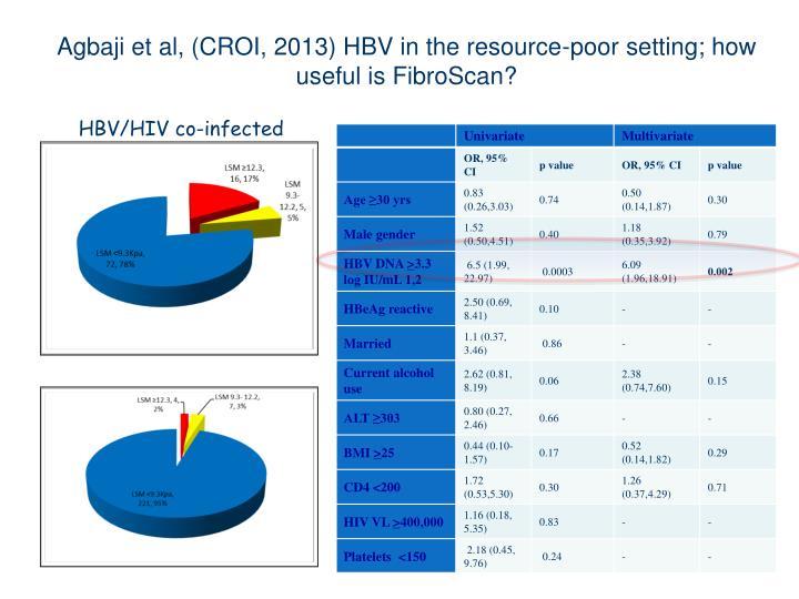 Agbaji et al, (CROI, 2013) HBV in the resource-poor setting; how useful is FibroScan?