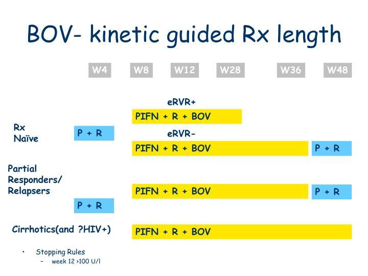 BOV- kinetic guided Rx length