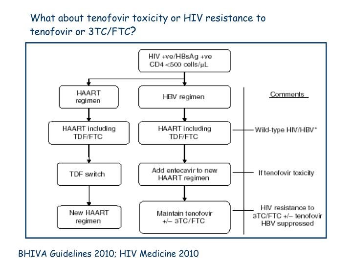 What about tenofovir toxicity or HIV resistance to
