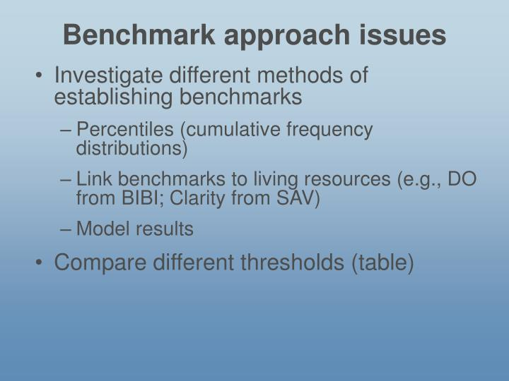Benchmark approach issues