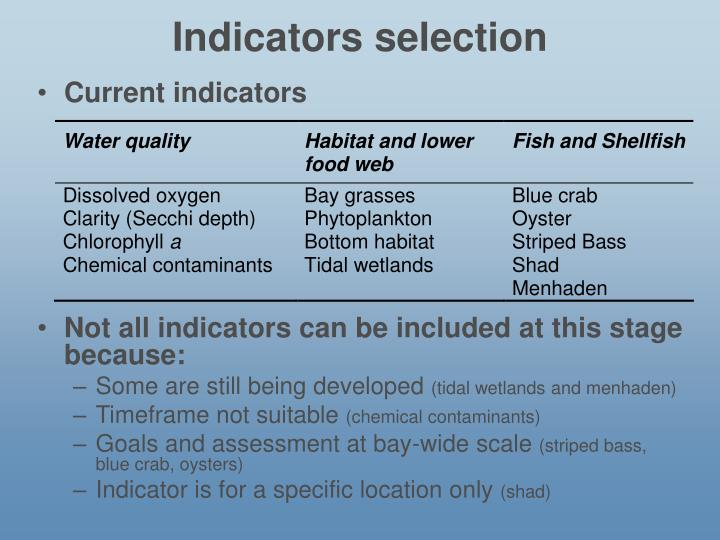 Indicators selection