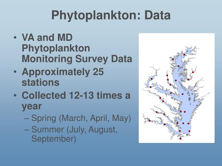 Phytoplankton: Data