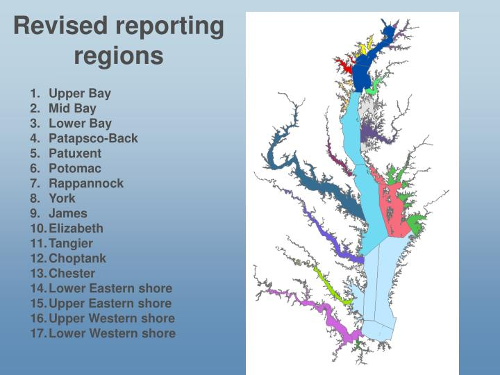 Revised reporting regions