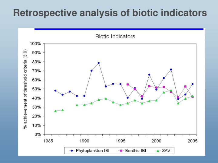 Retrospective analysis of biotic indicators