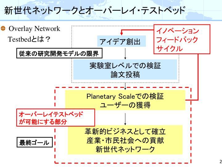 新世代ネットワークとオーバーレイ・テストベッド