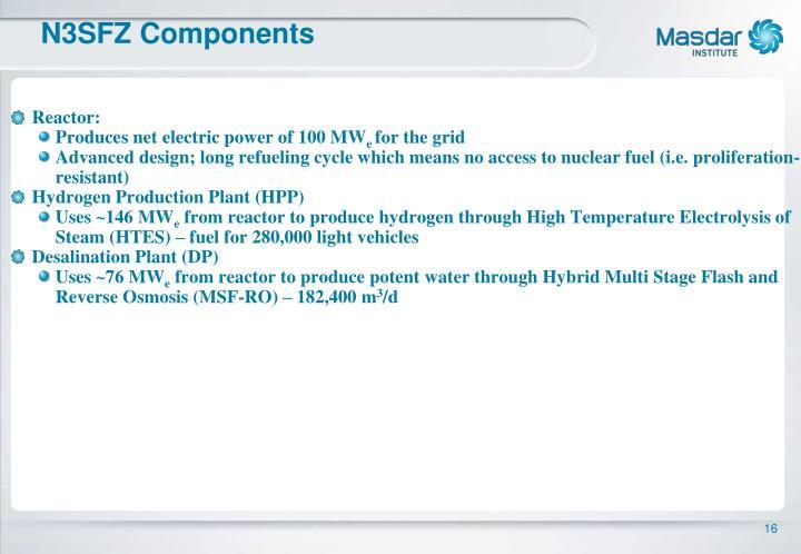 N3SFZ Components