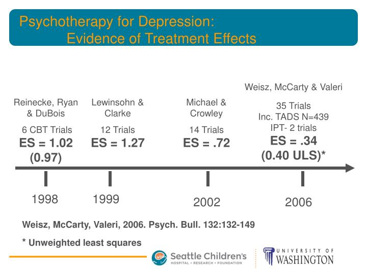 Psychotherapy for Depression: