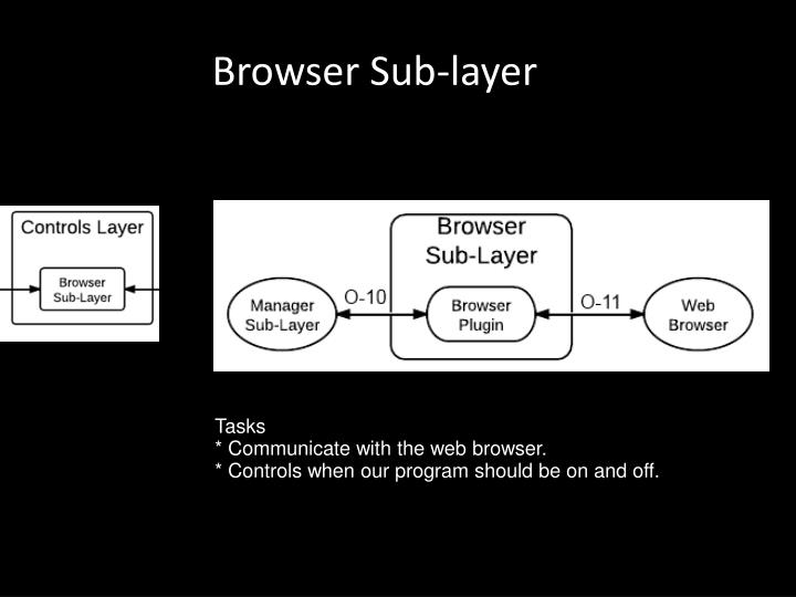 Browser Sub-layer