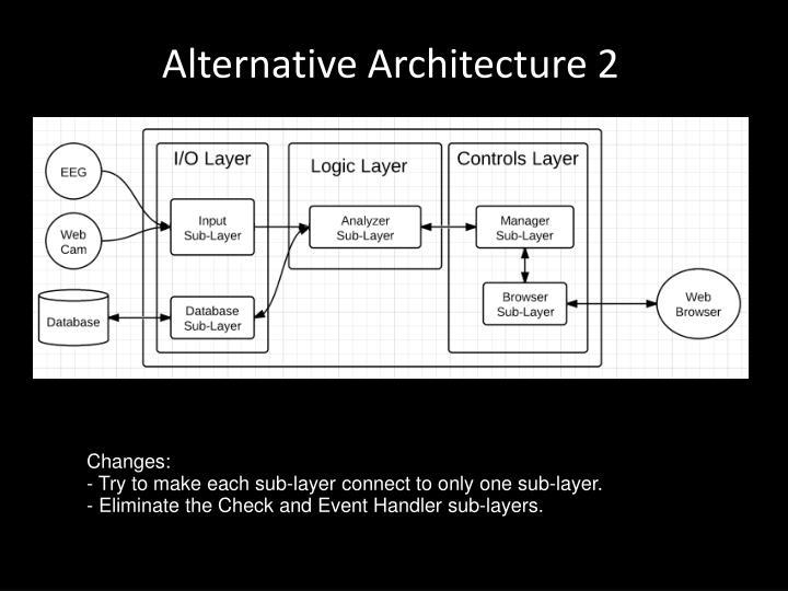 Alternative Architecture 2